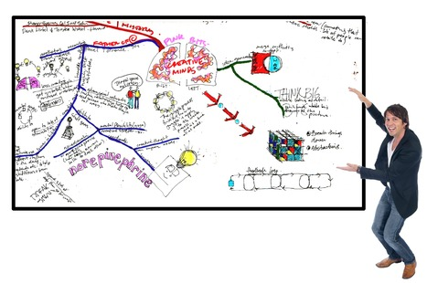 HOW TO EASE A BUSY MIND THROUGH MIND MAPPING | Innovation Blueprint | Ideas with Legs | Innovation in Business | Scoop.it