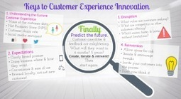 Keys to Customer Experience Innovation (MAP) - 360 Connext | Designing  service | Scoop.it
