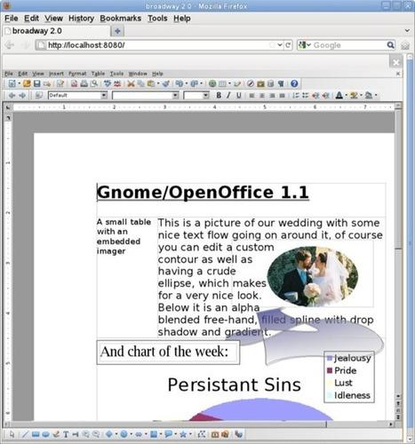 LibreOffice bientôt en service en ligne et sur les mobiles | François MAGNAN  Formateur Consultant et Documentaliste | Scoop.it