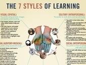 Psychology Infographics | infographics | Scoop.it