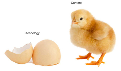 What's First, Technology or Content? - Tony Silber @ FolioMag.com | Digital trends | Scoop.it