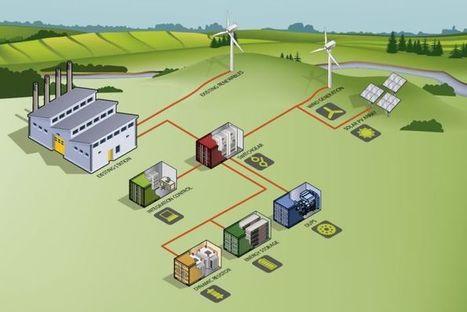Clean power and water for Flinders Island community   renewable energy   Scoop.it