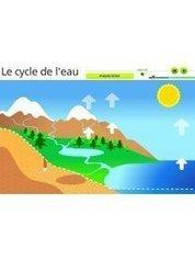 Librairie-Interactive - Le cycle de l'eau (animation) | Math and science | Scoop.it