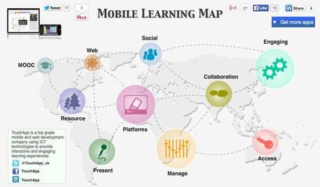 Mobile Learning Map | Create, Innovate & Evaluate in Higher Education | Scoop.it