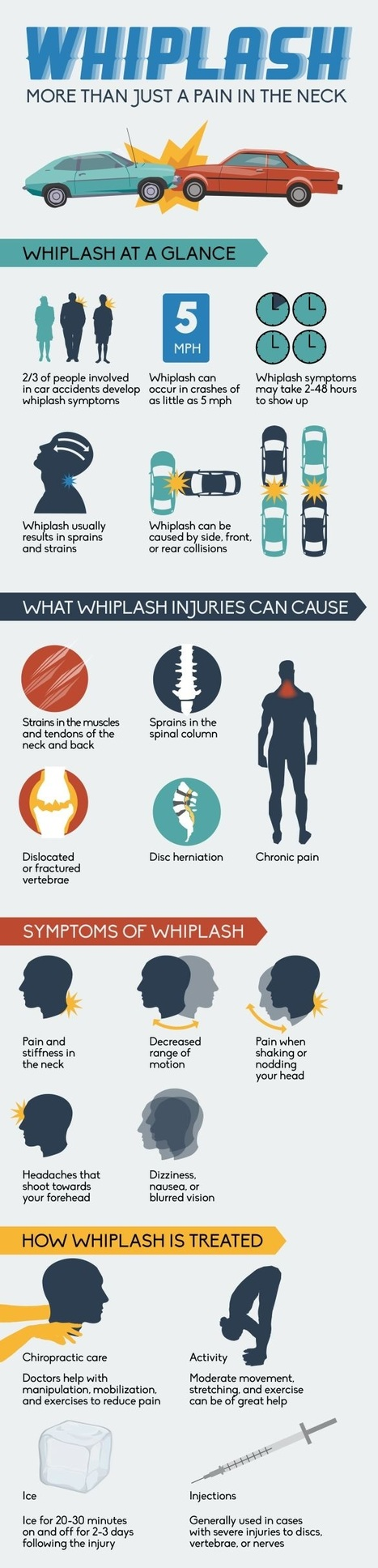 Whiplash More Than Just A Pain In The NECK | Health Matters | Scoop.it