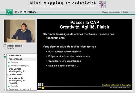 Gestion des Connaissances: Les Conférences graphiques BNP PARIBAS Mind-mapping et Créativité | Mind Mapping au quotidien | Scoop.it