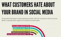 5 สิ่งที่คนเกลียดบน facebook page | BAS Songkhla | Scoop.it