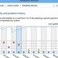 Reliability Monitor is the Best Windows Troubleshooting Tool You Aren't Using | Cotés' Tech | Scoop.it