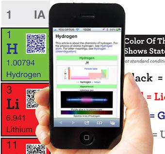CientíficQR - TAAC - Códigos QR en Educación | Ciencias Naturales -Contenidos, diseño de secuencias didácticas, aula 2.0 | Scoop.it