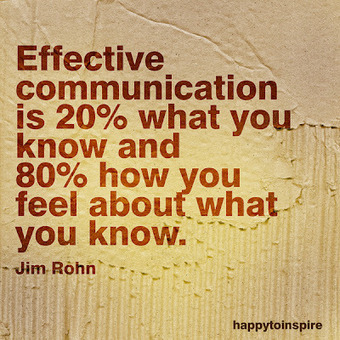 Happy To Inspire: Quote of the Day: Effective Communication | The living mind | Scoop.it