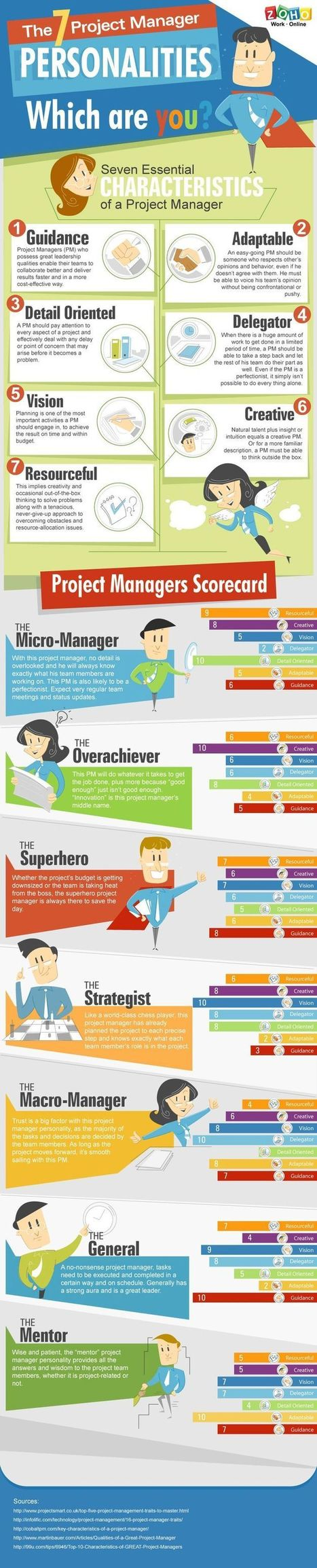 7 Project Manager Personalities-Which Are YOU? [Infographic] | ICT in Education Thessaloniki | Scoop.it