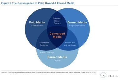 Altimeter: Content Marketing is Key to Converged Media Imperative   The Content Marketing Hub   Scoop.it