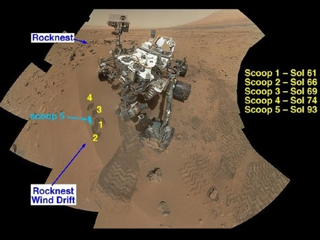Curiosity : la NASA dévoile ses découvertes | Découvertes de l'univers | Scoop.it