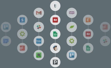 Zapierで複数ウェブサービスをまたいだ自動化が可能に | Lifehacking.jp | Tech Education | スリランカにて、英語ベースのプログラミング学校開校! | Scoop.it