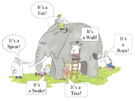 Mouvement pour l'Organisation et le Management du 21ème siècle » Les mots et les choses de l'entreprise libéré | Le manager de l'avenir.... | Scoop.it