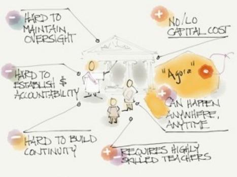Del Ágora al aprendizaje online | Educación | Scoop.it
