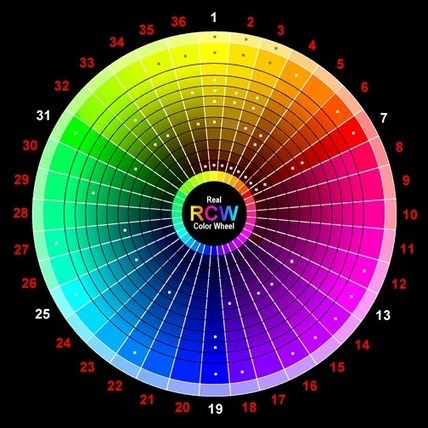 How to Create the Right Emotions with Color in Web Design | Marketing & Advertising | Scoop.it