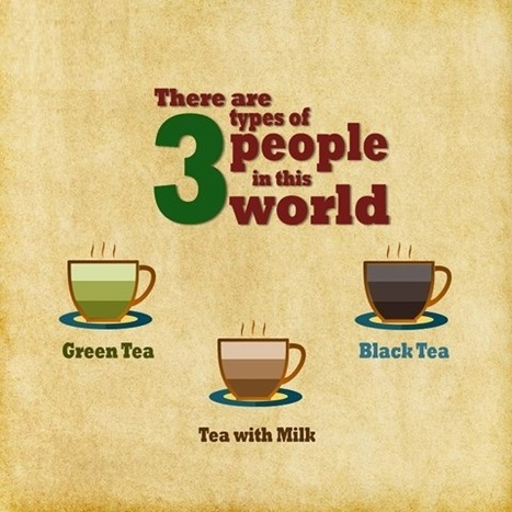 There are 3 types of people in this world. ‪ | Beveragewala - Buy Tea & Coffee Online! | Scoop.it