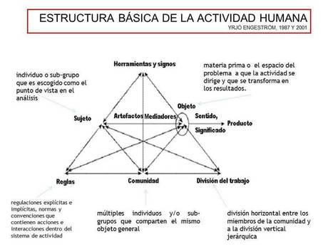 LA PERSPECTIVA EDUCATIVA DE LOS PLEs ME CAMBIAN LA DIDÁCTICA | PARADIGMAS EDUCATIVOS | Scoop.it