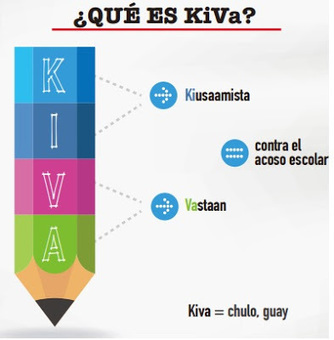 KIVA un programa finlandés anti acoso escolar | Educacion, ecologia y TIC | Scoop.it