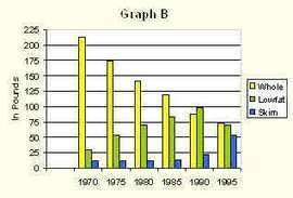 BAR GRAPHS | Graphing and Data Collection | Scoop.it