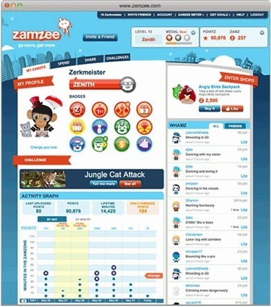 Zamzee.com - A game that gets kids moving | Climate Change Games | Scoop.it