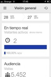 Nueva aplicación de Google Analytics para IOS | Learning analytic | Scoop.it