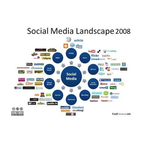 Social media landscape: evolución desde 2008 hasta 2015 | Educacion, ecologia y TIC | Scoop.it