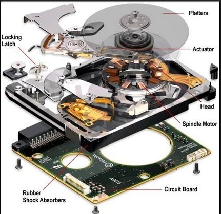 Recuperare i dati da un hard disk rotto - Viktec.net | recupero dati | Scoop.it