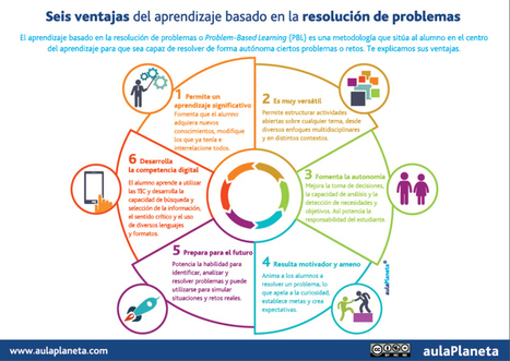 6 ventajas del aprendizaje basado en Resolución de Problemas #infografia #education | Educación y TIC | Scoop.it