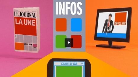 VIDÉO Les clés des médias - France Inter   éducation aux images et aux écrans   Scoop.it