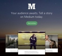 What Medium Means for Content Marketing | General | Scoop.it