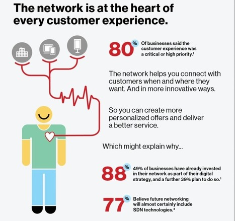 "Digital transformation improving the healthcare experience | la santé ""digitale"" | Scoop.it"