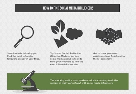 How do you find and #engage your top #influencers? Discover tools to optimize your social reach... | Influence Engine Optimization | Scoop.it