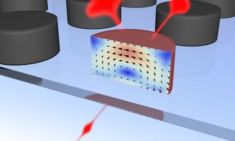 The world's fastest nanoscale photonics switch | Amazing Science | Scoop.it