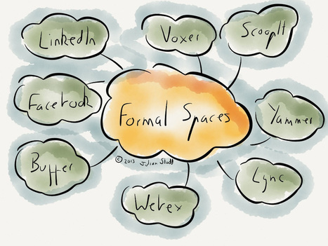 As worlds collide: formal and informal spaces in the Social Age | Better teaching, more learning | Scoop.it