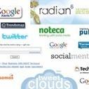 Herramientas Monitorización Social Media | Schools and teacher profesional development | Scoop.it