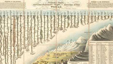Fascinating Old Chart Maps World's Tallest Mountains, Forgets Mt. Everest - Co.Design   R&D   Scoop.it