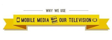 Why We Use Mobile Media More Than Our TVs [infographic] - FSMdotCOM | ESocial | Scoop.it