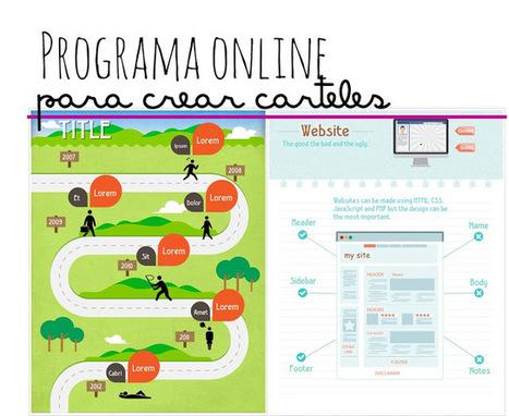 Programa para crear carteles: easelly   Creative Mindly   Recursos 2.0   Scoop.it