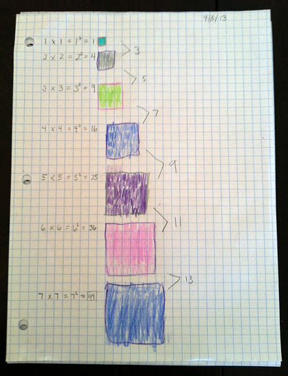 Colorful Math: Area, Multiplication and Square Numbers Edition | MATHEMATICS-NETWORK=NATURE=BASICS | Scoop.it