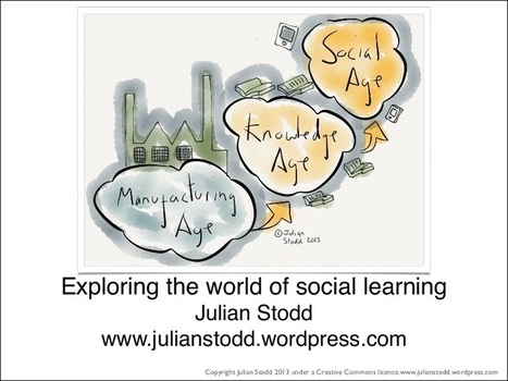 Exploring the World of Social Learning | The Social Web | Scoop.it