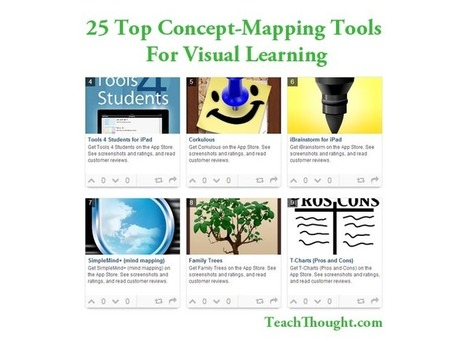 25 Top Concept-Mapping Tools For Visual Learning | iPadagogy and all things Mobile | Scoop.it
