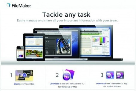 Create an iPad app with FileMaker Go - Macworld Australia | All things Filemaker  Go | Scoop.it