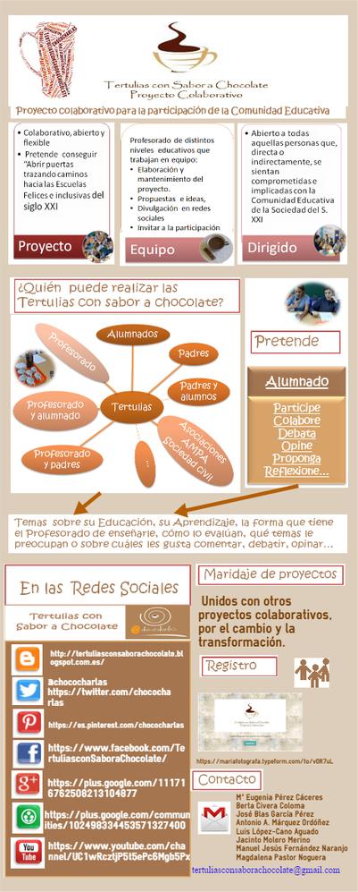 Comenzamos el curso en @chococharlas | Temas Importantes | Scoop.it