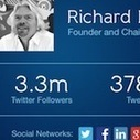 5 Non-Tech CEOs Using Social Media To Drive Business Results | social business | Scoop.it