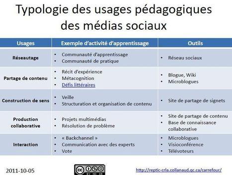 Typologie des réseaux sociaux et usages pédagogiques des réseaux sociaux proposé par Thierry Moreau | Médias sociaux et enseignement | Scoop.it