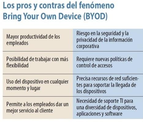 BYOD, historia de dos posturas TIC enfrentadas | Curso #ccfuned: Trae tu propio dispositivo - Bring your own device (BYOD) aplicado a la educación | Scoop.it