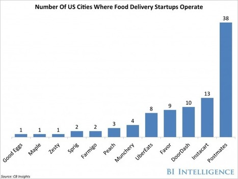 Food-delivery startups still looking for stable business | Urban eating | Scoop.it