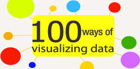 Piktochart - Your presentation/ data visualization/ infographic application   Digital Presentations in Education   Scoop.it